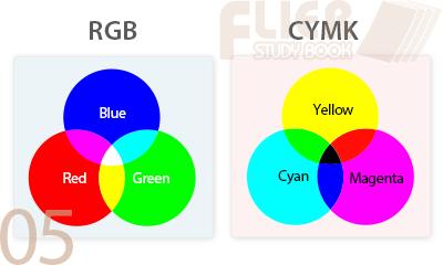 フライヤーのカラー印刷のルール!RGBのCMYK変換に注意!