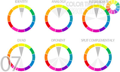 デザインには欠かせない色彩調和の4つの基礎知識